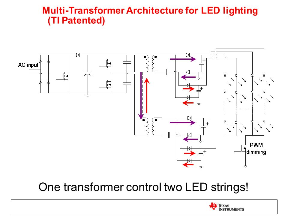Multi-Transformer Architecture for LED lighting (TI Patented) One transformer control two LED strings!