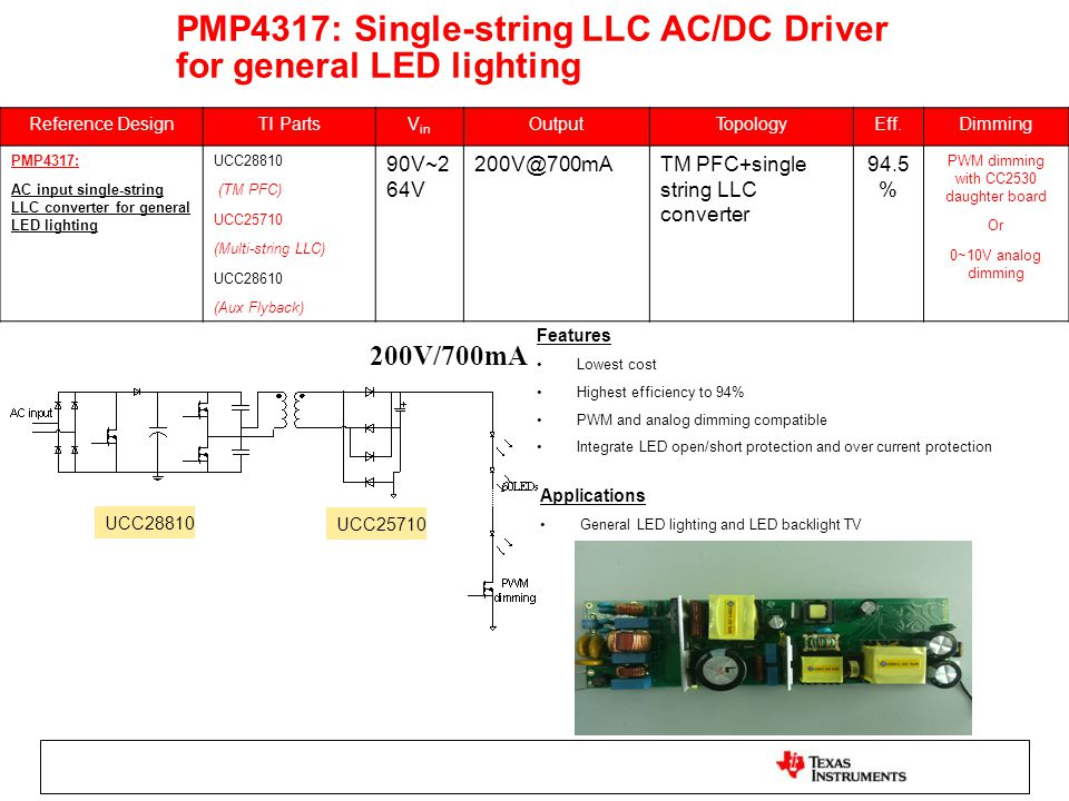PMP4317: Single-string LLC AC/DC Driver for general LED lighting Reference DesignTI PartsV in OutputTopologyEff.Dimming PMP4317: AC input single-string LLC converter for general LED lighting UCC28810 (TM PFC) UCC25710 (Multi-string LLC) UCC28610 (Aux Flyback) 90V~2 64V 200V@700mATM PFC+single string LLC converter 94.5 % PWM dimming with CC2530 daughter board Or 0~10V analog dimming Features Lowest cost Highest efficiency to 94% PWM and analog dimming compatible Integrate LED open/short protection and over current protection Applications General LED lighting and LED backlight TV UCC28810 UCC25710 200V/700mA