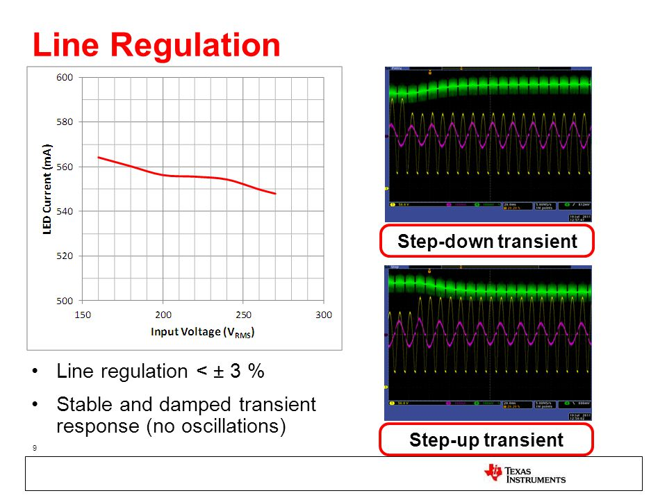 Line Regulation Line regulation < ± 3 % Stable and damped transient response (no oscillations) 9 Step-down transient Step-up transient
