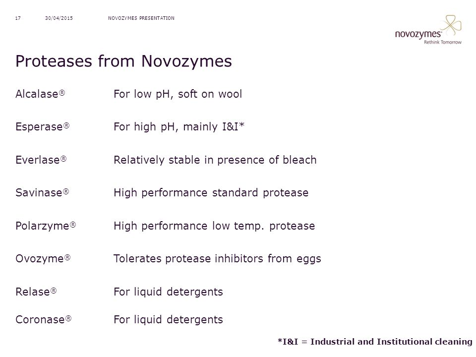 NOVOZYMES PRESENTATION30/04/201517 Proteases from Novozymes Alcalase ® For low pH, soft on wool Esperase ® For high pH, mainly I&I* Everlase ® Relativ