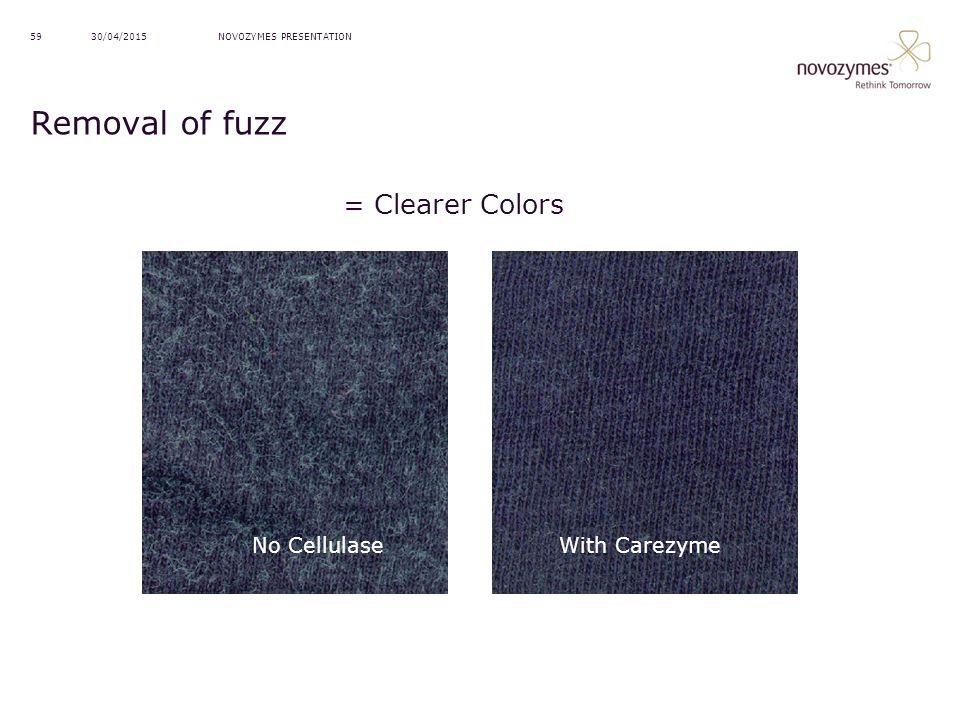 NOVOZYMES PRESENTATION30/04/201559 Removal of fuzz No Cellulase With Carezyme = Clearer Colors