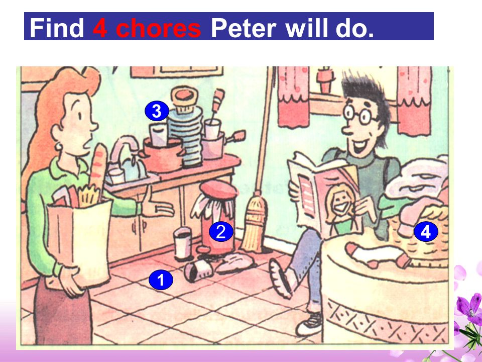 1a Pairwork Do you do these chores at home. Discuss with your partner.