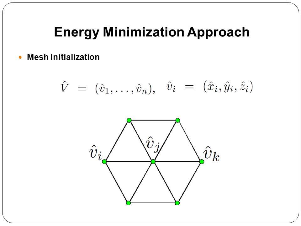 Mesh Initialization Energy Minimization Approach