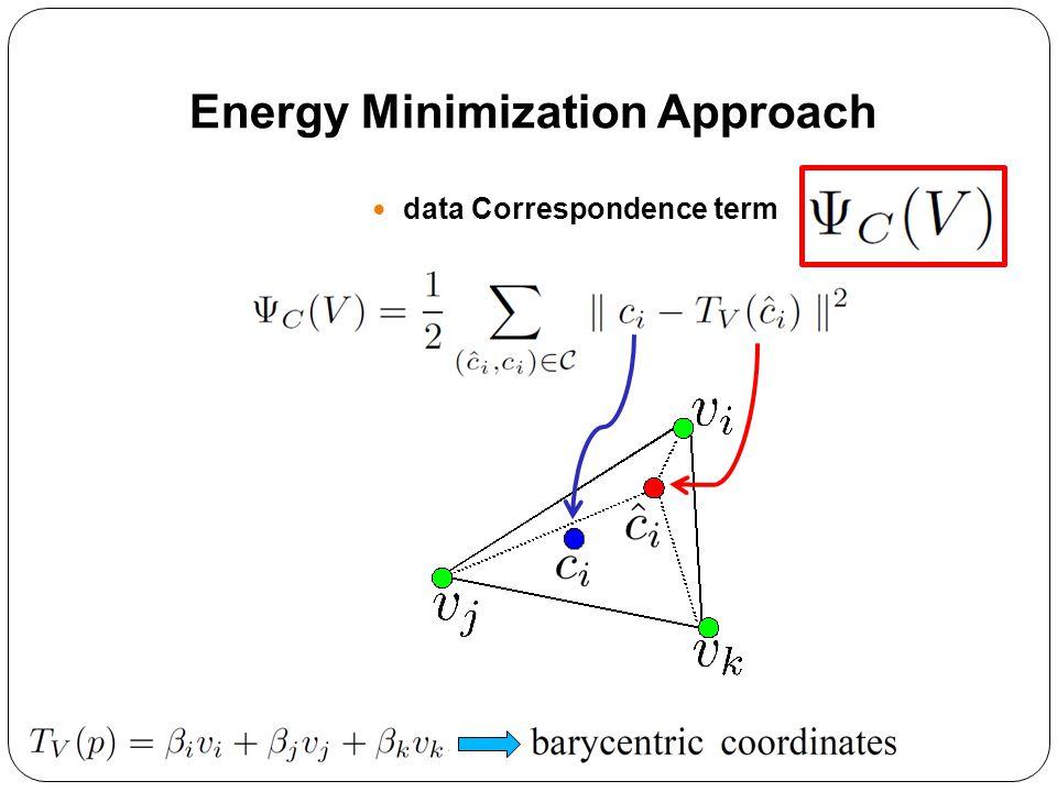 data Correspondence term Energy Minimization Approach