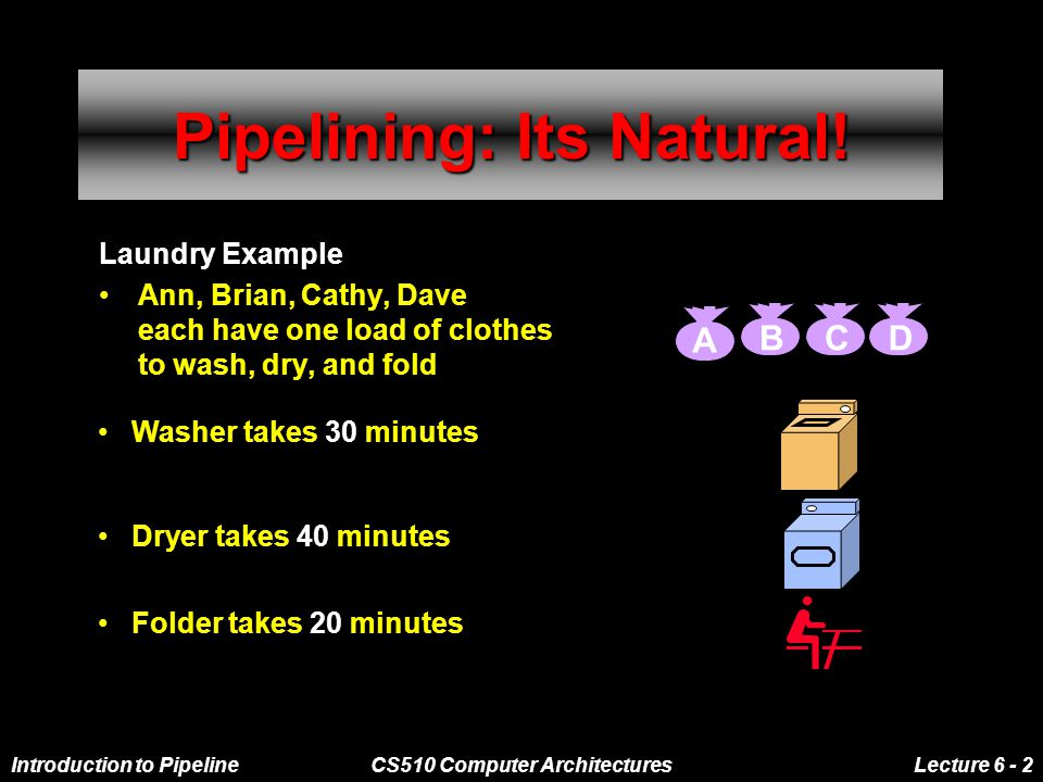 Introduction to PipelineCS510 Computer ArchitecturesLecture 6 - 2 Laundry Example Ann, Brian, Cathy, Dave each have one load of clothes to wash, dry, and fold A BCD Pipelining: Its Natural.