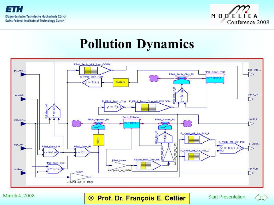 Start Presentation Conference 2008 © Prof. Dr. François E. Cellier March 4, 2008 Pollution Dynamics
