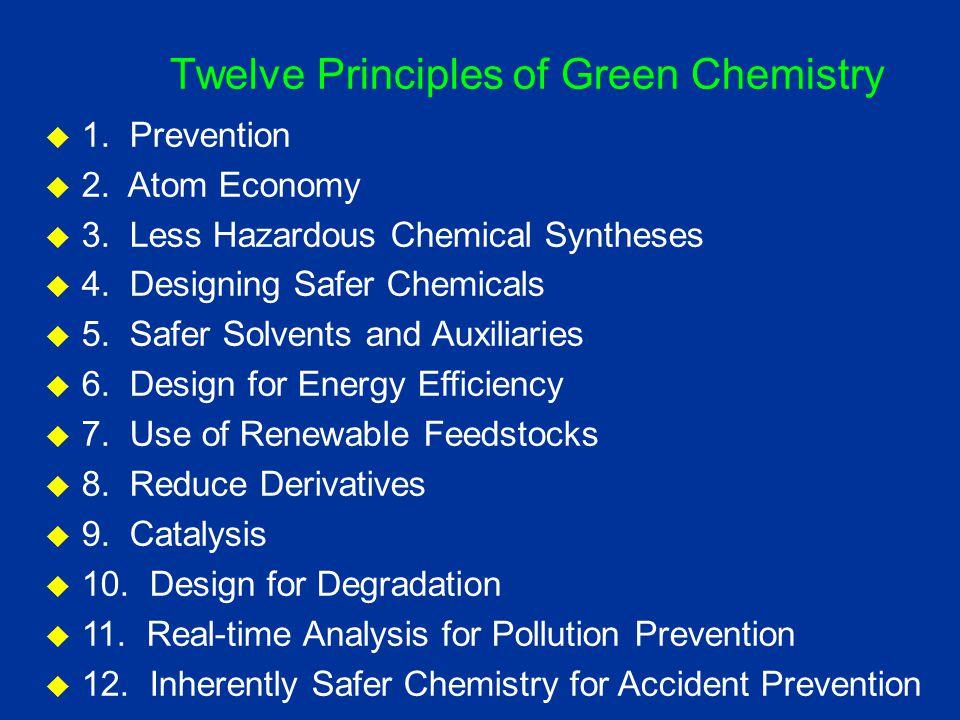  1. Prevention  2. Atom Economy  3. Less Hazardous Chemical Syntheses  4.