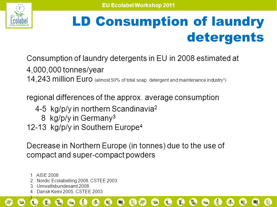 EU Ecolabel Workshop 2011 LD Consumption of laundry detergents Consumption of laundry detergents in EU in 2008 estimated at 4,000,000 tonnes/year 14,243 million Euro (almost 50% of total soap, detergent and maintenance industry 1 ) regional differences of the approx.