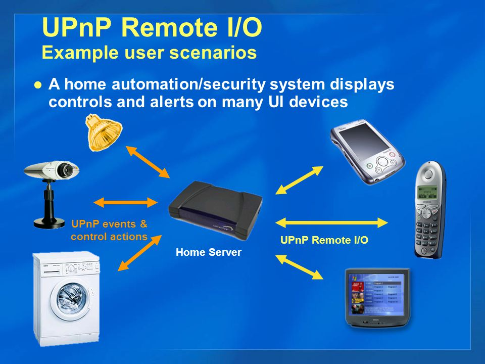 UPnP Remote I/O Example user scenarios A home automation/security system displays controls and alerts on many UI devices Home Server UPnP events & control actions UPnP Remote I/O