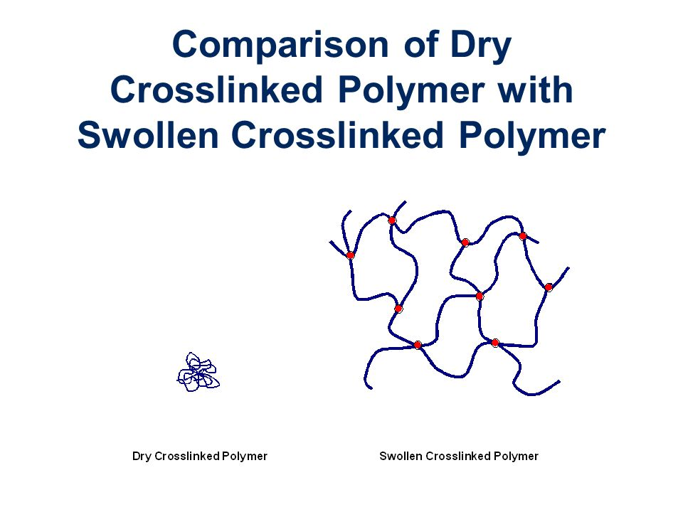 Comparison of Dry Crosslinked Polymer with Swollen Crosslinked Polymer