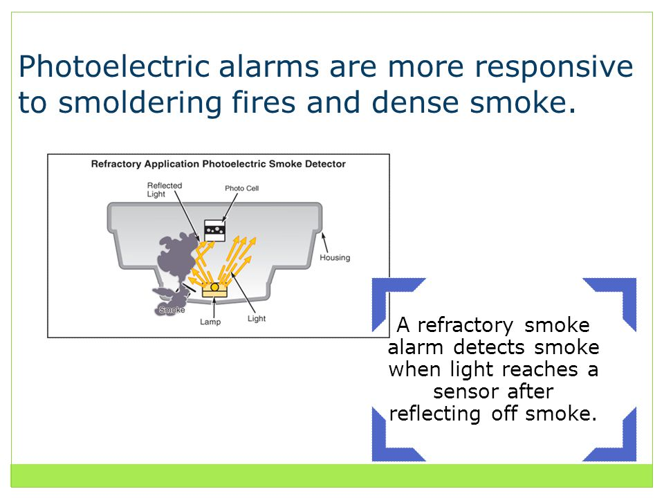 Photoelectric alarms are more responsive to smoldering fires and dense smoke.