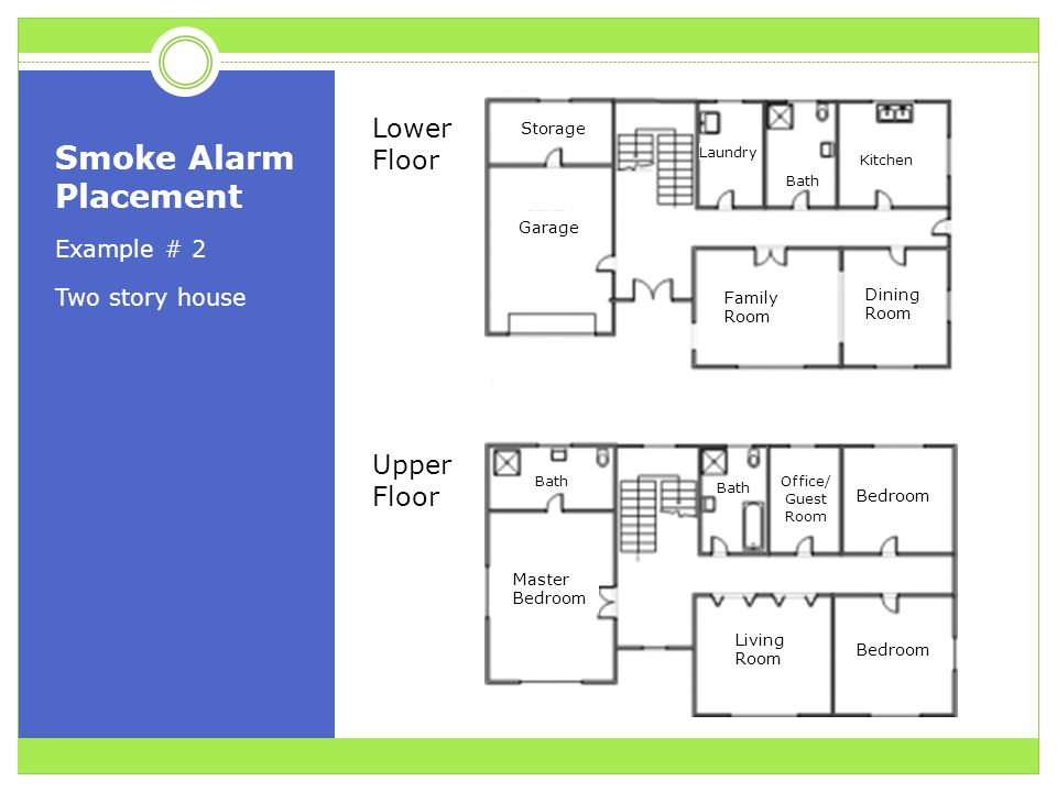 Master Bedroom Garage Living Room Office/ Guest Room Bedroom Bath Storage Dining Room Family Room Bath Laundry Kitchen Smoke Alarm Placement Example # 2 Two story house Upper Floor Lower Floor