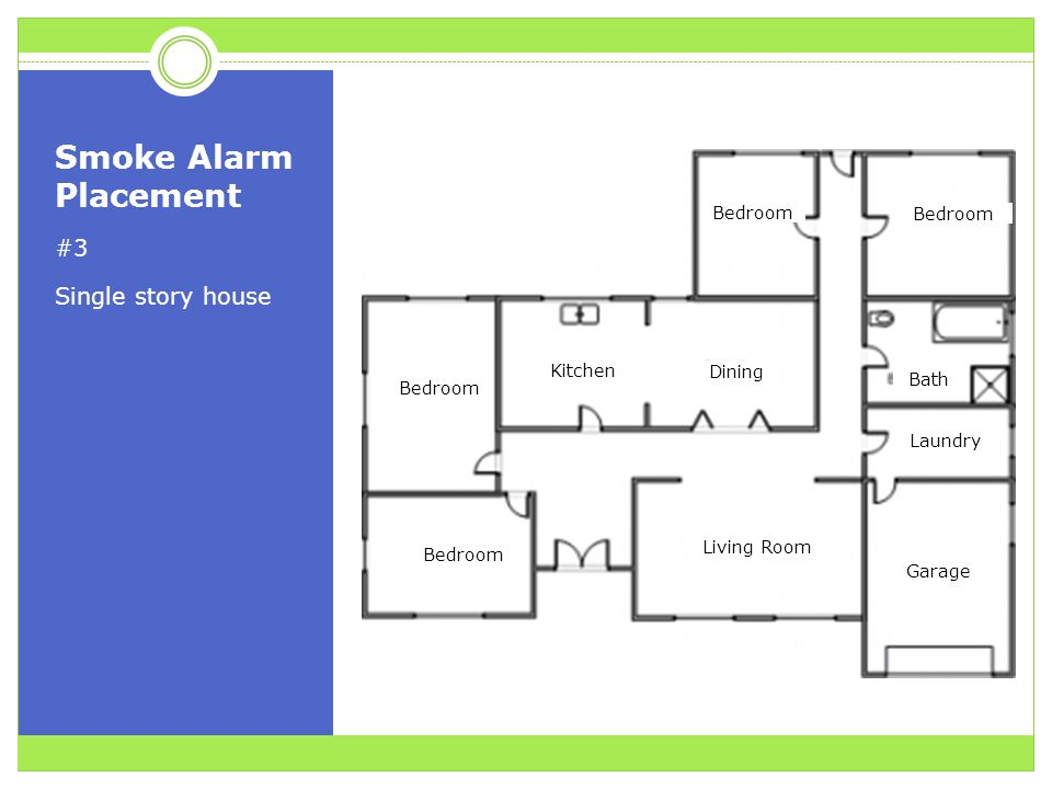 Smoke Alarm Placement #3 Single story house Garage Living Room Laundry Bath Dining Kitchen Bedroom