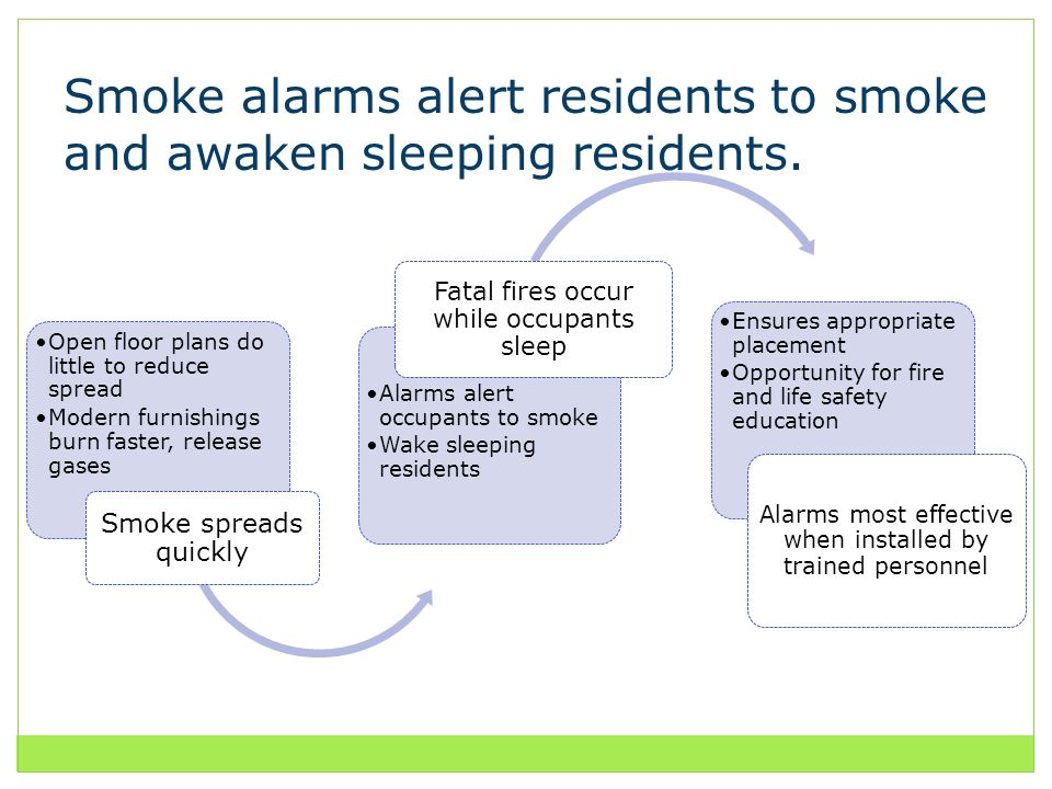 Smoke alarms alert residents to smoke and awaken sleeping residents.