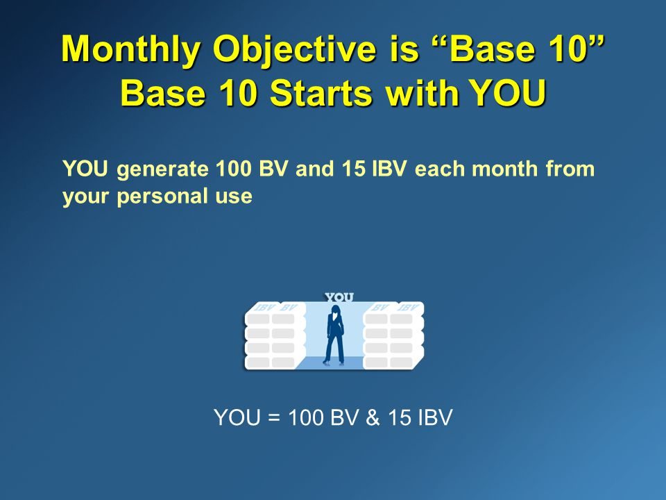 YOU generate 100 BV and 15 IBV each month from your personal use YOU = 100 BV & 15 IBV Monthly Objective is Base 10 Base 10 Starts with YOU