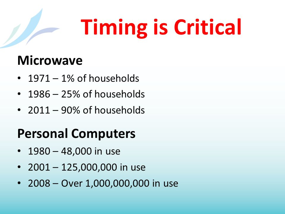 Timing is Critical Microwave 1971 – 1% of households 1986 – 25% of households 2011 – 90% of households Personal Computers 1980 – 48,000 in use 2001 – 125,000,000 in use 2008 – Over 1,000,000,000 in use