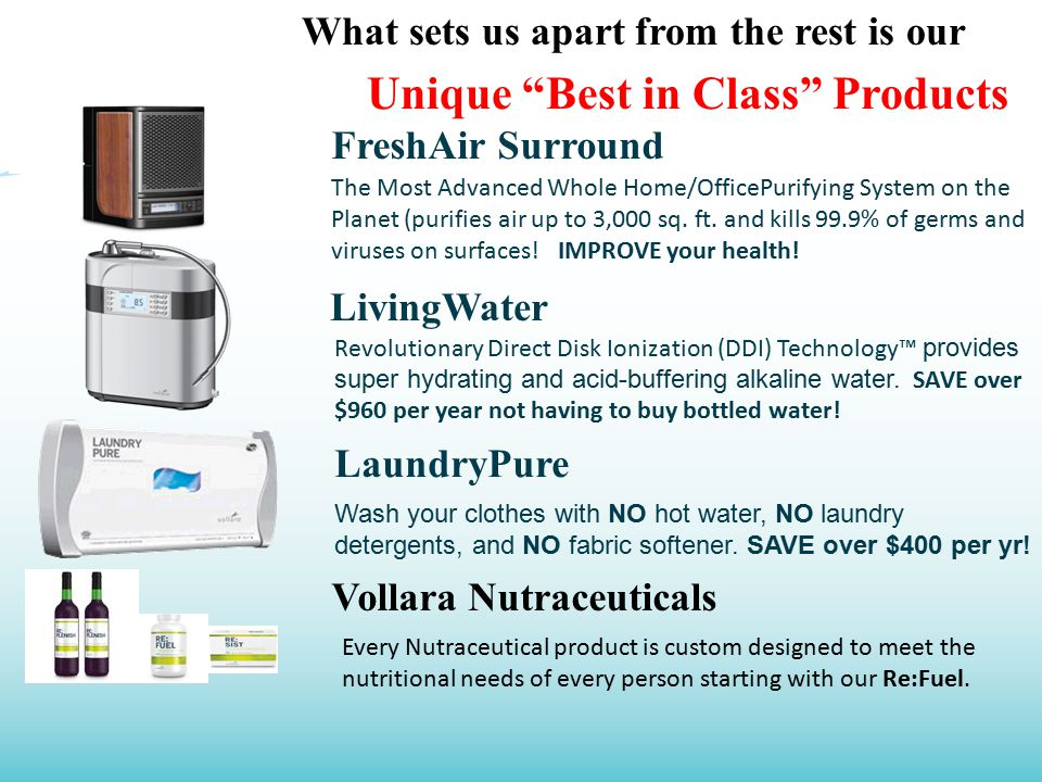 """What sets us apart from the rest is our Unique """"Best in Class"""" Products Revolutionary Direct Disk Ionization (DDI) Technology™ provides super hydratin"""