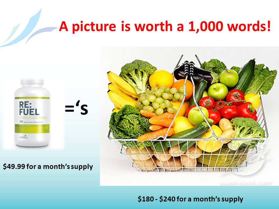 A picture is worth a 1,000 words! ='s $49.99 for a month's supply $180 - $240 for a month's supply