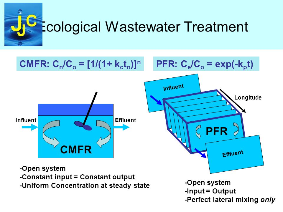 Ecological Wastewater Treatment CMFR: C n /C o = [1/(1+ k c t n )] n PFR: C e /C o = exp(-k p t) CMFR -Open system -Constant input = Constant output -Uniform Concentration at steady state InfluentEffluent Longitude Influent Effluent -Open system -Input = Output -Perfect lateral mixing only PFR