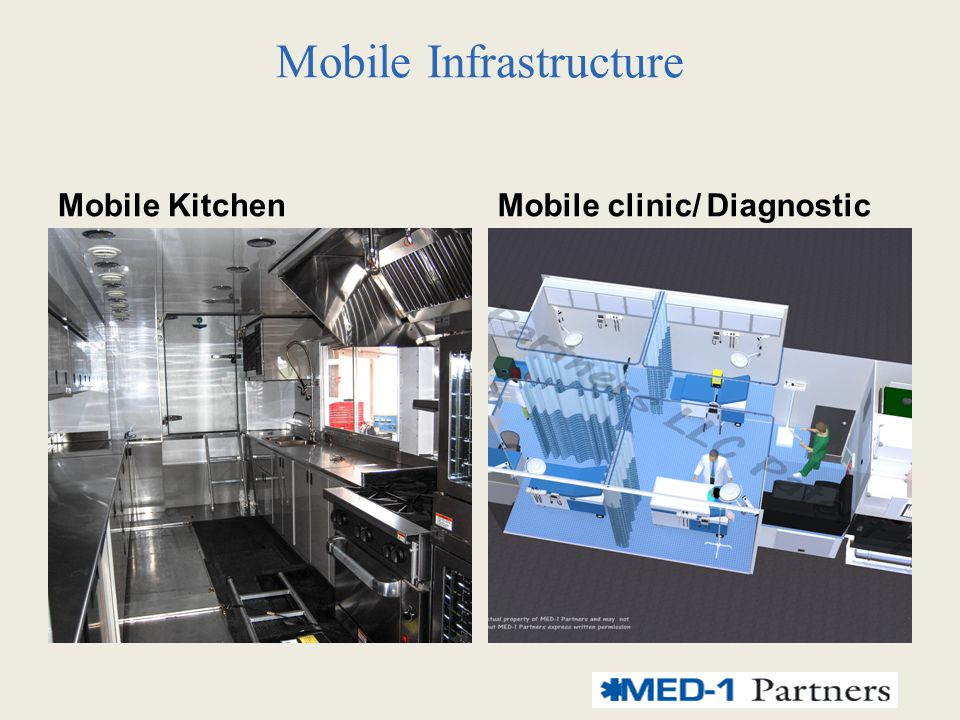 Mobile Infrastructure Mobile KitchenMobile clinic/ Diagnostic