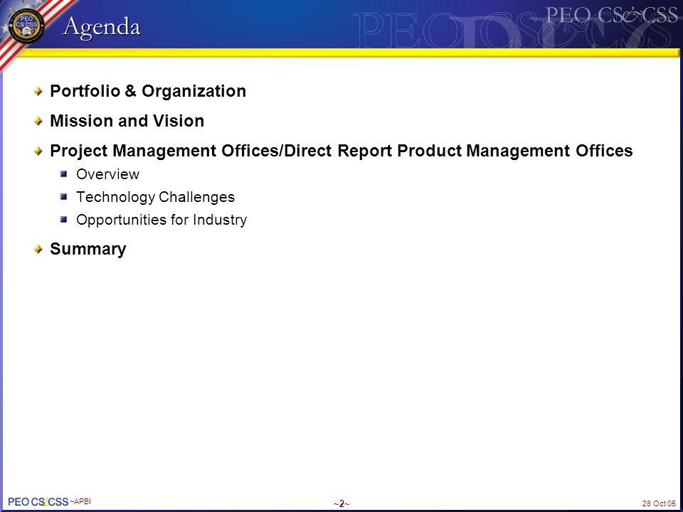 28 Oct 05 ~APBI ~2~ Agenda Portfolio & Organization Mission and Vision Project Management Offices/Direct Report Product Management Offices Overview Te