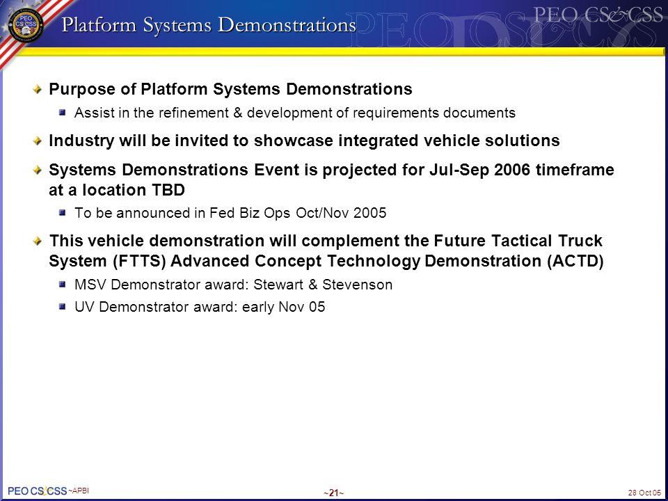 28 Oct 05 ~APBI ~21~ Platform Systems Demonstrations Purpose of Platform Systems Demonstrations Assist in the refinement & development of requirements