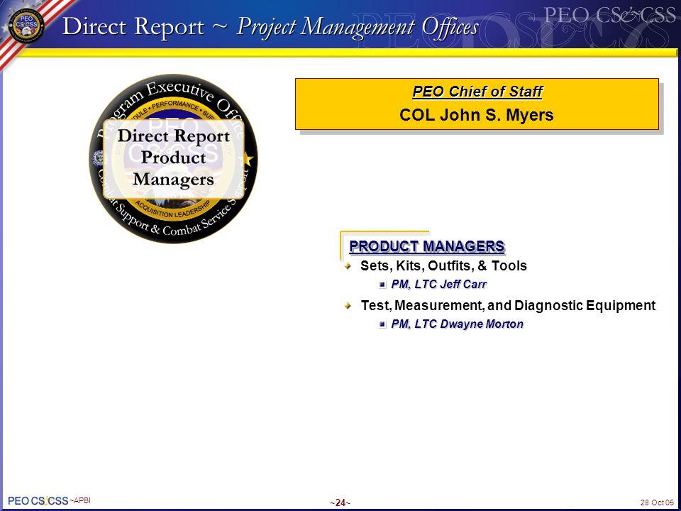 28 Oct 05 ~APBI ~24~ Direct Report ~ Project Management Offices Sets, Kits, Outfits, & Tools PM, LTC Jeff Carr Test, Measurement, and Diagnostic Equip