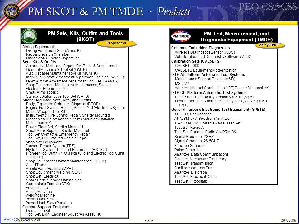 28 Oct 05 ~APBI ~25~ PM SKOT & PM TMDE ~ Products PM Sets, Kits, Outfits and Tools (SKOT) Diving Equipment Diving Equipment Sets (A and B) Recompressi