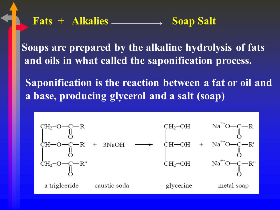 Soaps are prepared by the alkaline hydrolysis of fats and oils in what called the saponification process.