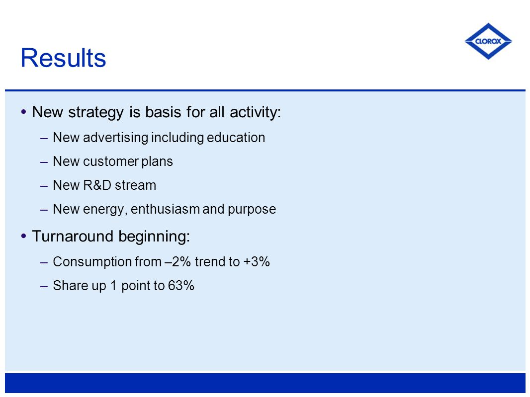  New strategy is basis for all activity: –New advertising including education –New customer plans –New R&D stream –New energy, enthusiasm and purpose  Turnaround beginning: –Consumption from –2% trend to +3% –Share up 1 point to 63% Results