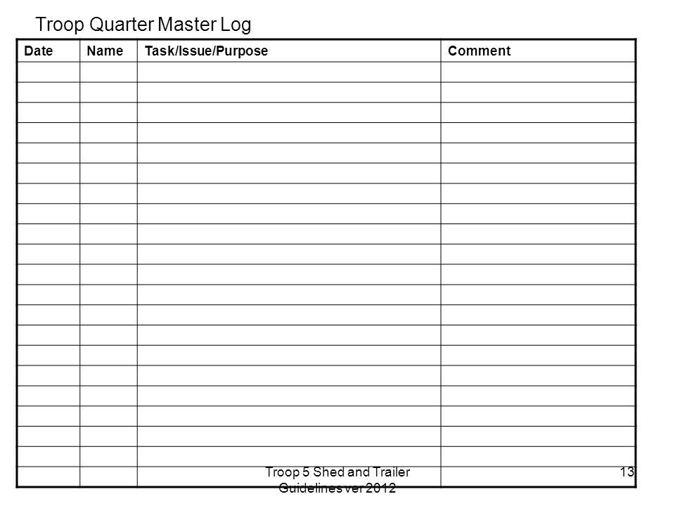 Troop Quarter Master Log DateNameTask/Issue/PurposeComment 13Troop 5 Shed and Trailer Guidelines ver 2012