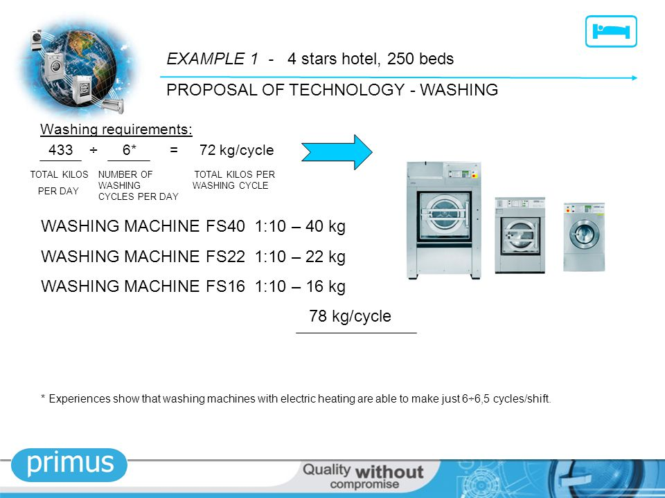PROPOSAL OF TECHNOLOGY - WASHING Washing requirements: 433 ÷ 6* = 72 kg/cycle TOTAL KILOS PER DAY NUMBER OF WASHING CYCLES PER DAY TOTAL KILOS PER WAS