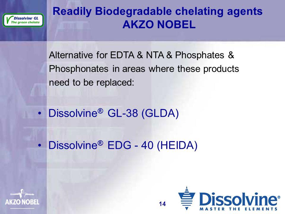 Readily Biodegradable chelating agents AKZO NOBEL Dissolvine ® GL-38 (GLDA) Dissolvine ® EDG - 40 (HEIDA) Alternative for EDTA & NTA & Phosphates & Ph