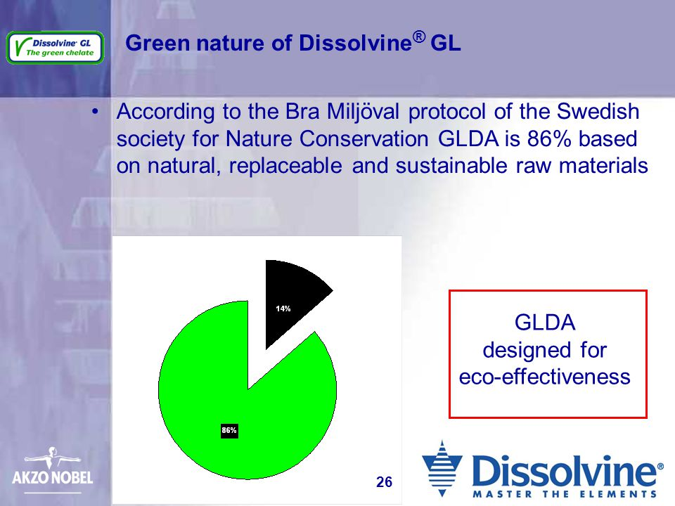 Green nature of Dissolvine ® GL According to the Bra Miljöval protocol of the Swedish society for Nature Conservation GLDA is 86% based on natural, re