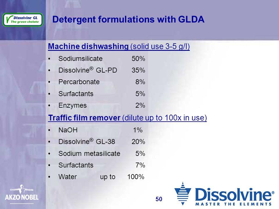 Detergent formulations with GLDA Machine dishwashing (solid use 3-5 g/l) Sodiumsilicate50% Dissolvine ® GL-PD35% Percarbonate 8% Surfactants 5% Enzyme