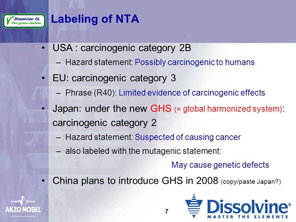 USA : carcinogenic category 2B –Hazard statement: Possibly carcinogenic to humans EU: carcinogenic category 3 –Phrase (R40): Limited evidence of carci