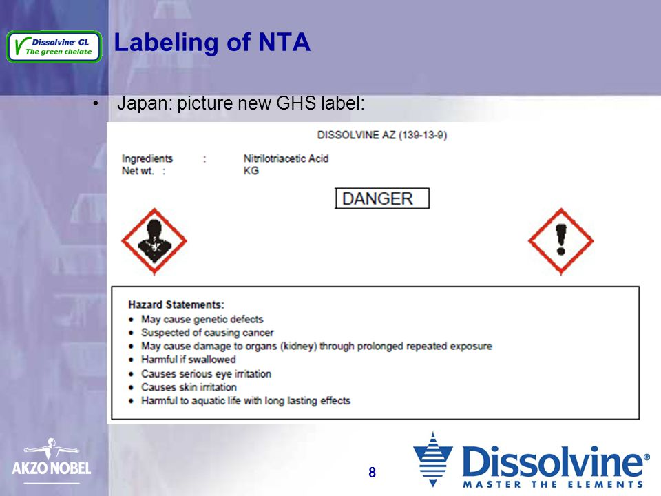 Restrictions in EU on NTA in detergents UK: voluntary agreement not to use NTA in household detergents France: prohibited by law to use in household detergents (in France) Sweden: near elimination from household detergents (early 1990s) Swiss: labeling for detergents >0.2% Germany: no restrictions (seen as alternative for EDTA) EU: detergent regulation (2004) enforces labeling when >0.2% NTA (will also control I&I detergents) Green labels –Blauwe Engel (Germany): no NTA –Umweltzeichen (Austria): no NTA –Euroflower (EU): no NTA 9