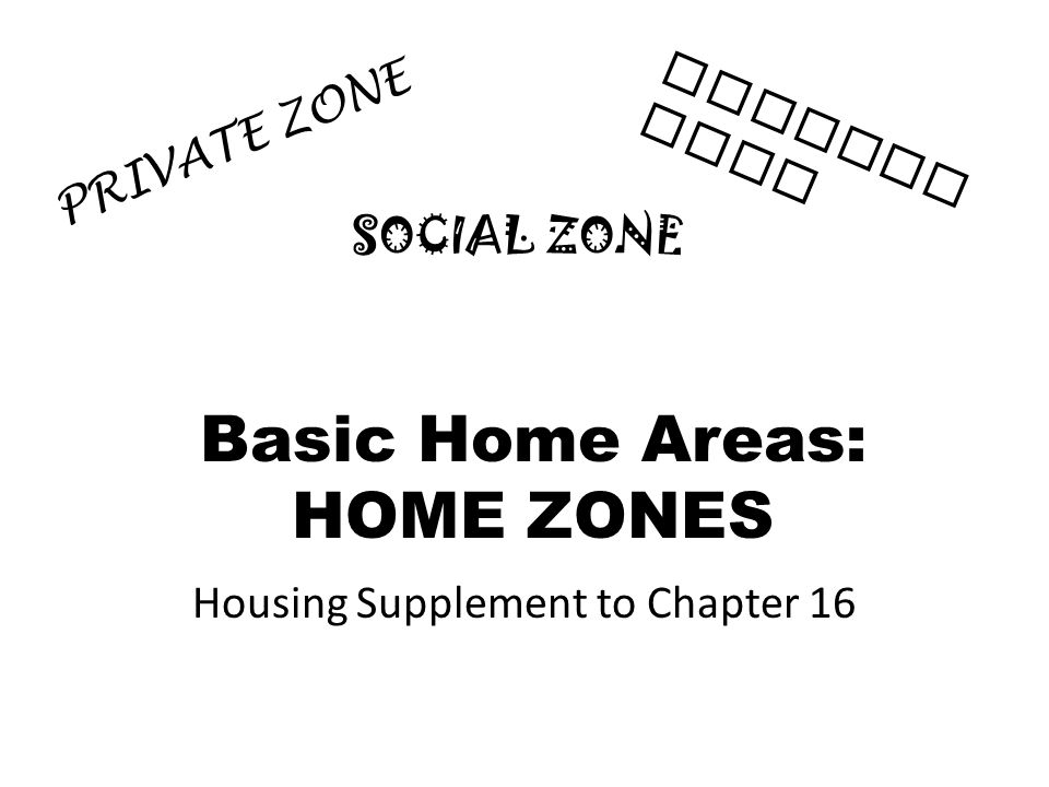 Basic Home Areas: HOME ZONES Housing Supplement to Chapter 16 PRIVATE ZONE SERVICE ZONE SOCIAL ZONE