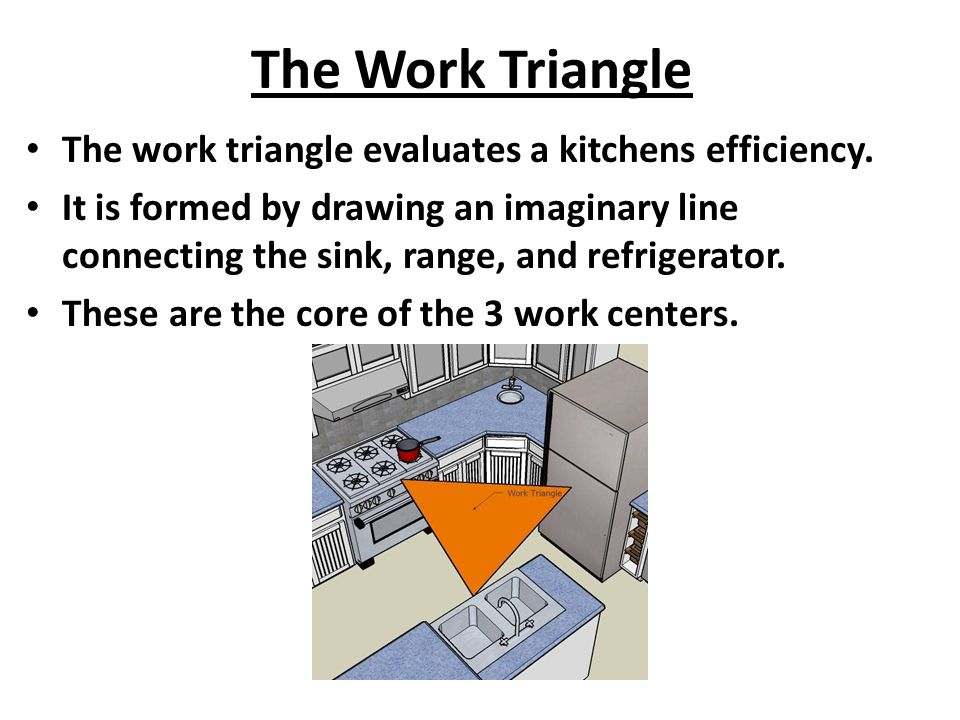 The Work Triangle The work triangle evaluates a kitchens efficiency. It is formed by drawing an imaginary line connecting the sink, range, and refrige