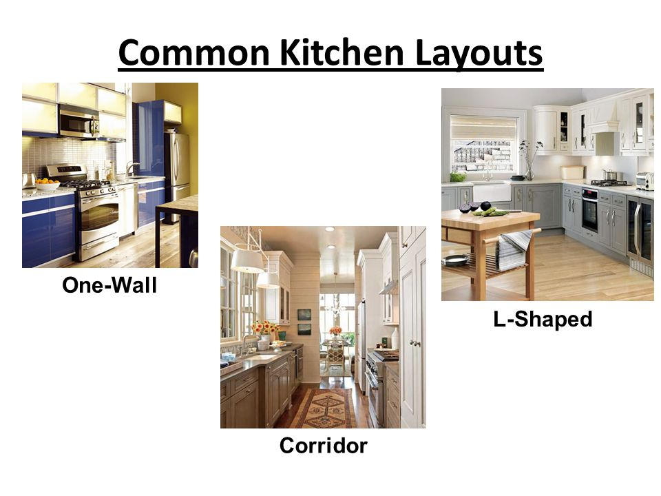 Common Kitchen Layouts One-Wall Corridor L-Shaped
