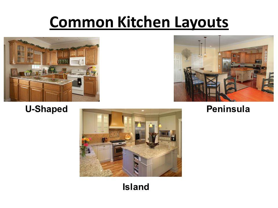 Common Kitchen Layouts U-Shaped Island Peninsula