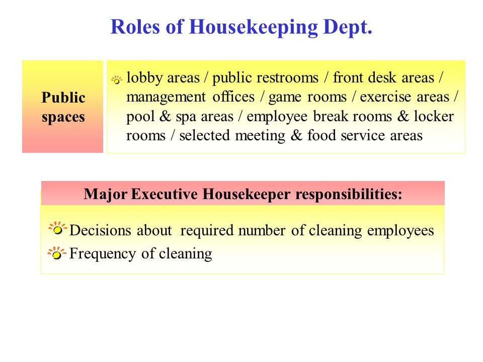 Decisions about required number of cleaning employees Frequency of cleaning Roles of Housekeeping Dept. Public spaces lobby areas / public restrooms /