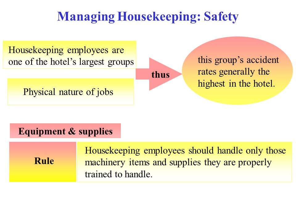 Housekeeping employees are one of the hotel's largest groups Physical nature of jobs Managing Housekeeping: Safety this group's accident rates general