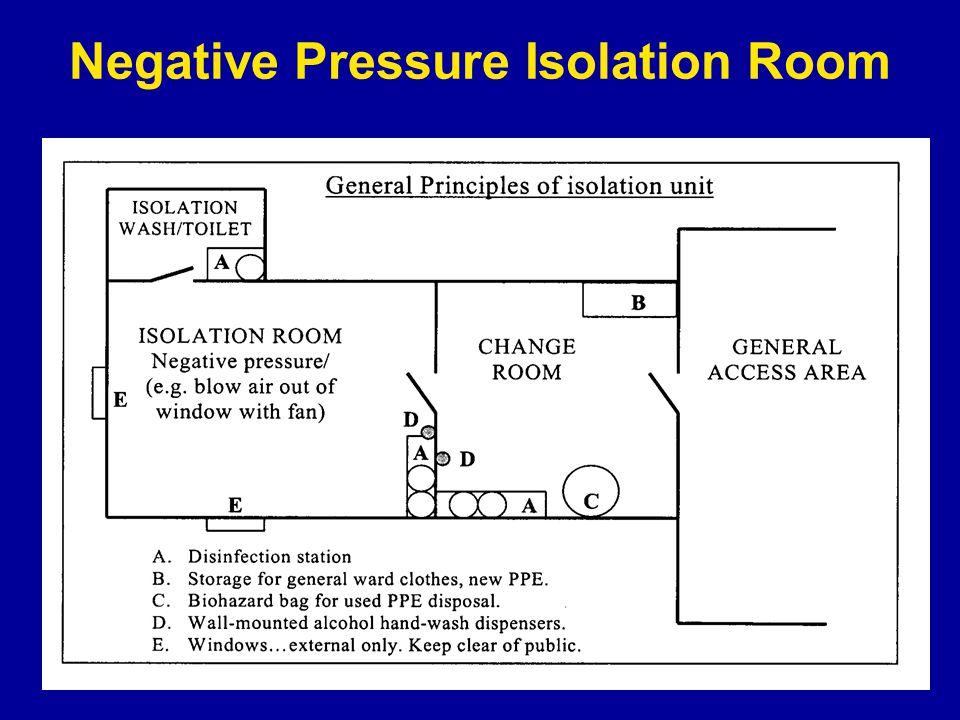 Negative Pressure Isolation Room