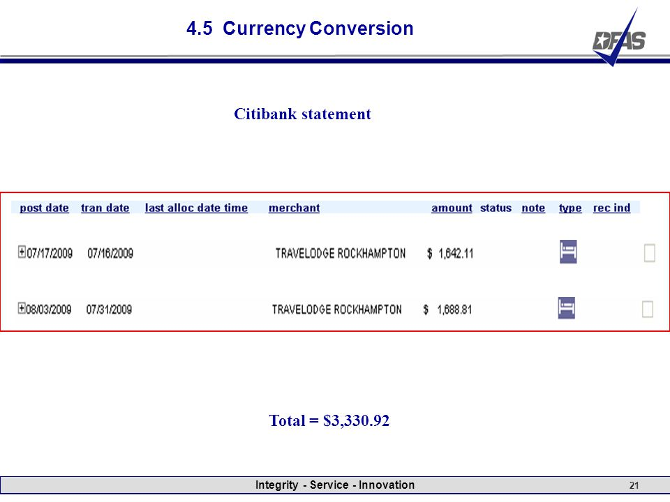 Integrity - Service - Innovation 21 4.5 Currency Conversion Total = $3,330.92 Citibank statement