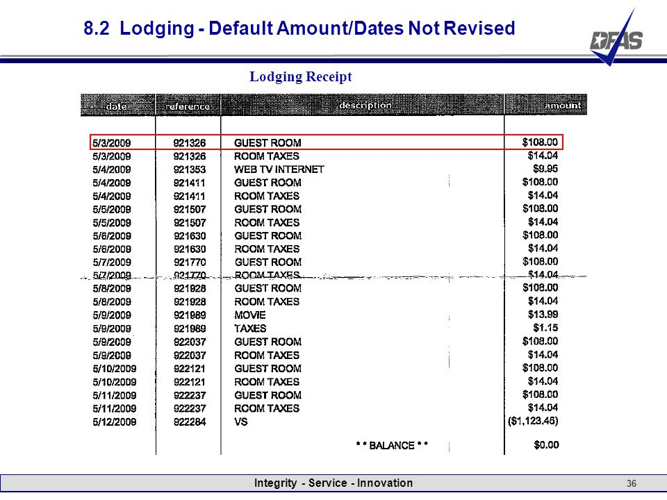 Integrity - Service - Innovation 36 8.2 Lodging - Default Amount/Dates Not Revised Lodging Receipt