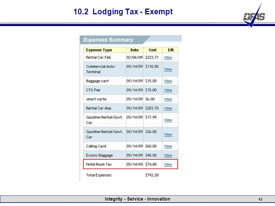 Integrity - Service - Innovation 42 10.2 Lodging Tax - Exempt