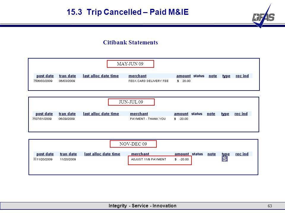Integrity - Service - Innovation 63 15.3 Trip Cancelled – Paid M&IE Citibank Statements MAY-JUN 09 JUN-JUL 09 NOV-DEC 09