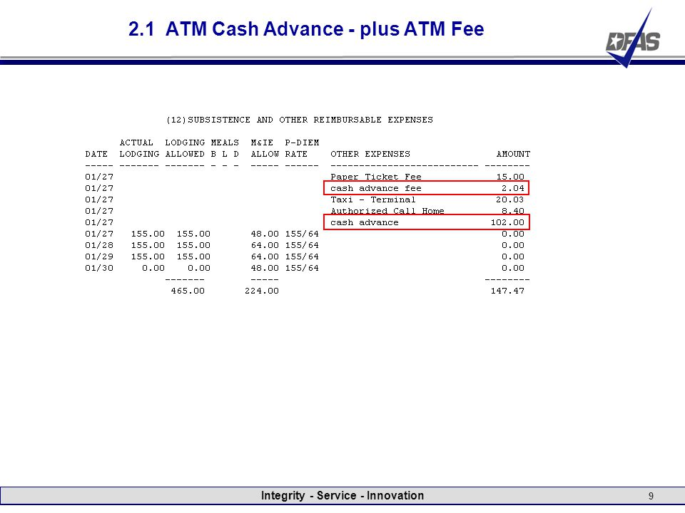 Integrity - Service - Innovation 9 2.1 ATM Cash Advance - plus ATM Fee