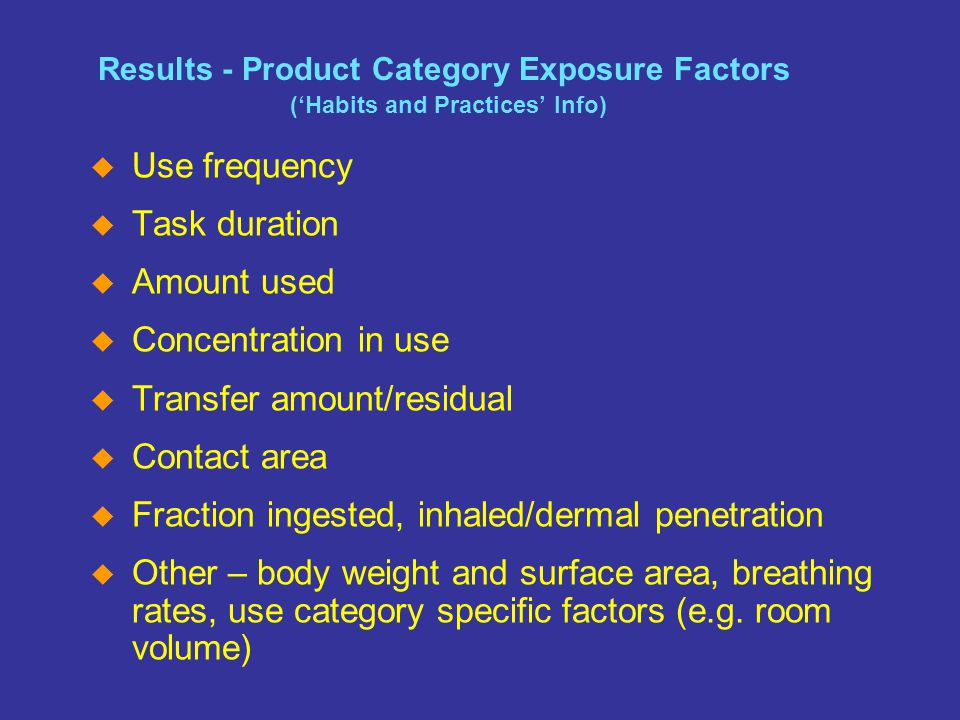 SM The Home of the Cleaning Products and Oleochemical Industries Slide 15 Results - Product Category Exposure Factors ('Habits and Practices' Info) 